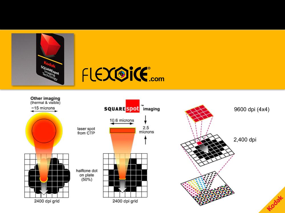 Kodak-flexoice