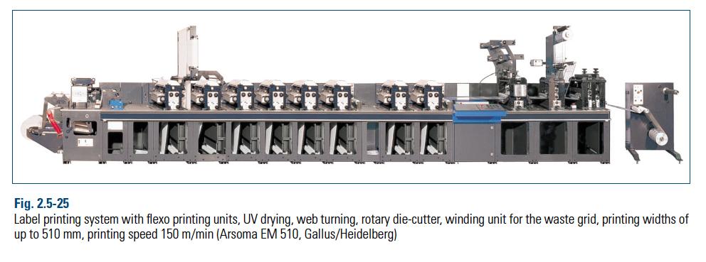 طراحی چاپ و تولید لیبل پشت چسب دار - label printing