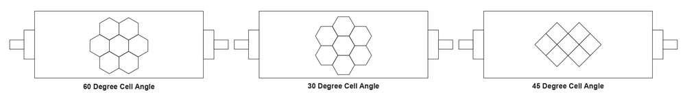 Anilox Roll cell degree