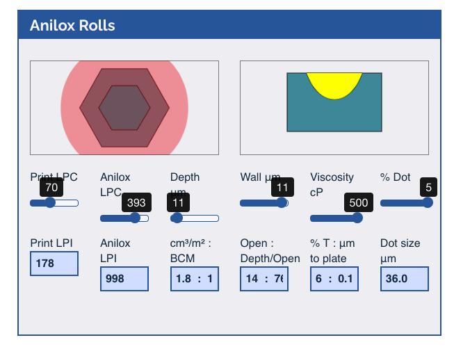 anilox rolls
