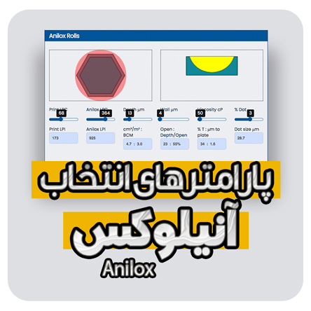 flexo-anilox-rolls-choose