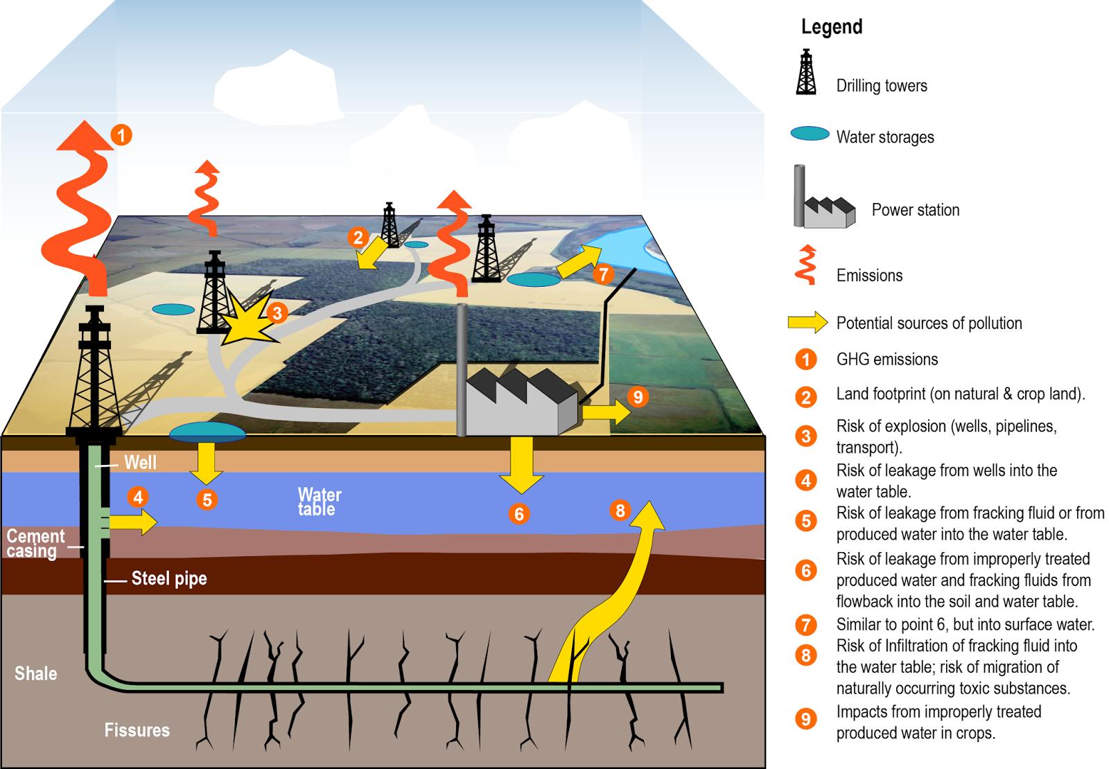 آلودگی های خاک با فلزات سنگین