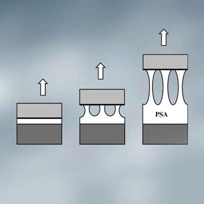 Pressure-Sensitive-Adhesives_hotmelt