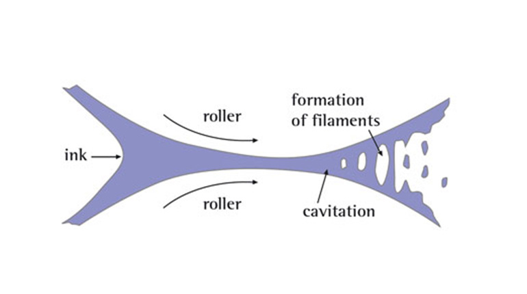 flexo-ink-cavitation